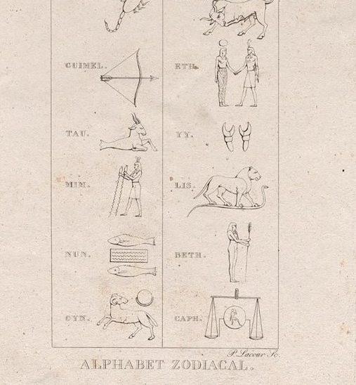 zodiac alphabet